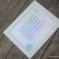 Make a write on wipe off chore chart using a picture frame