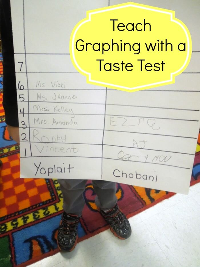 Teach Preschool and Kindergarten Students how to graph using a taste test. We had a Greek yogurt smack down! #TasteOff