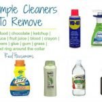 Laundry Stain Removal Chart
